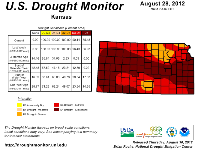 Will Isaac Bring Relief from Drought Conditions to Midwest? | News ...