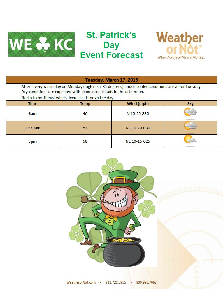 St. Patrick's Forecast 2015 - Updated 03.16